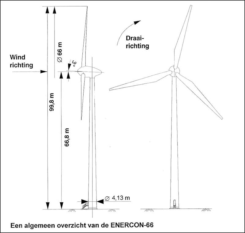 De turbine van het merk Enercon E66
